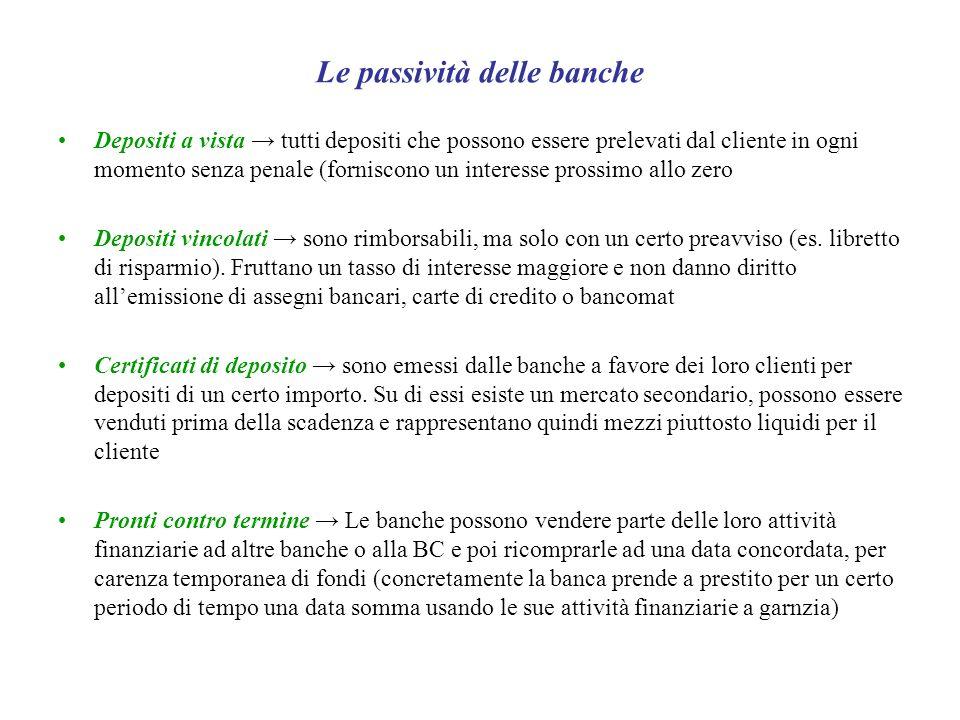 Le passività delle banche Depositi a vista tutti depositi che possono essere prelevati dal cliente in ogni momento senza penale (forniscono un interes