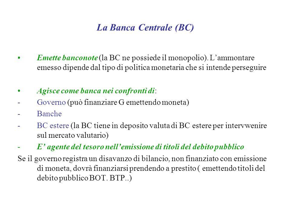 La Banca Centrale (BC) Emette banconote (la BC ne possiede il monopolio). Lammontare emesso dipende dal tipo di politica monetaria che si intende pers