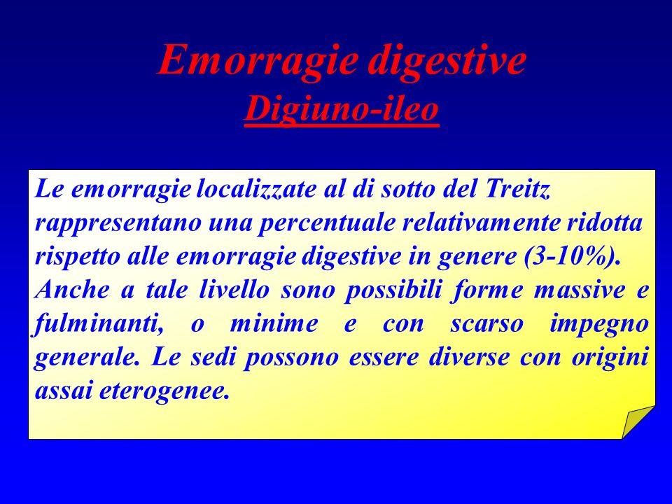 Emorragie digestive Digiuno-ileo Le emorragie localizzate al di sotto del Treitz rappresentano una percentuale relativamente ridotta rispetto alle emo