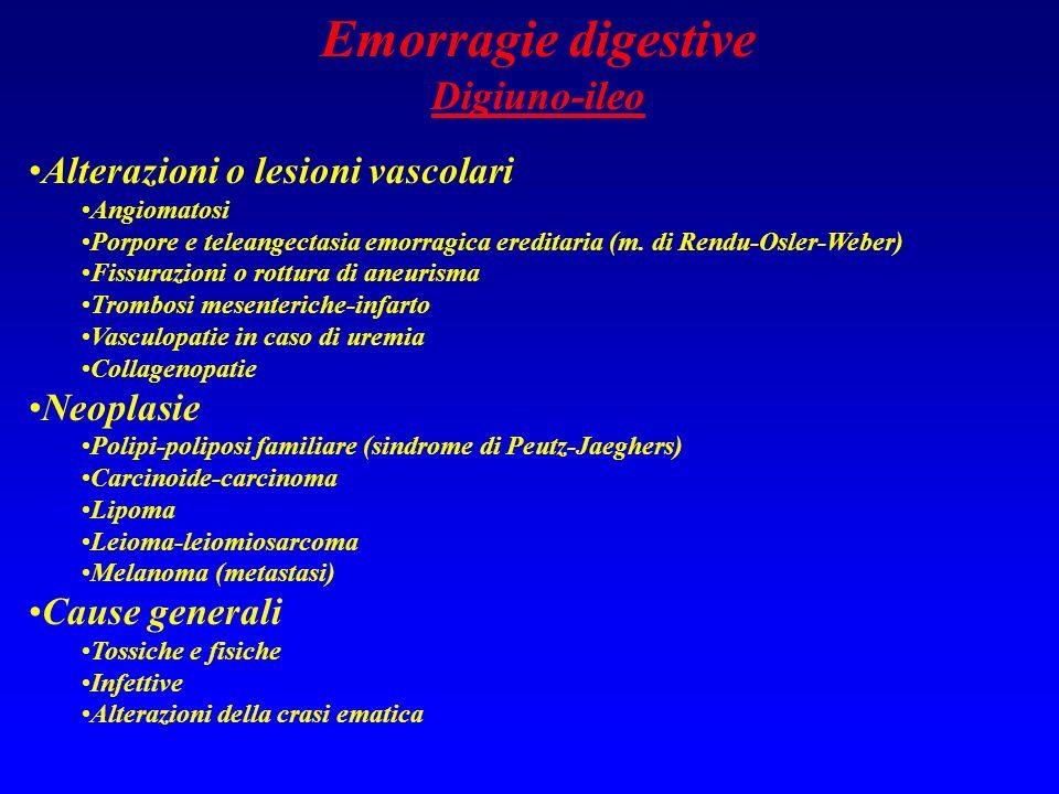 Emorragie digestive Digiuno-ileo Alterazioni o lesioni vascolari Angiomatosi Porpore e teleangectasia emorragica ereditaria (m. di Rendu-Osler-Weber)