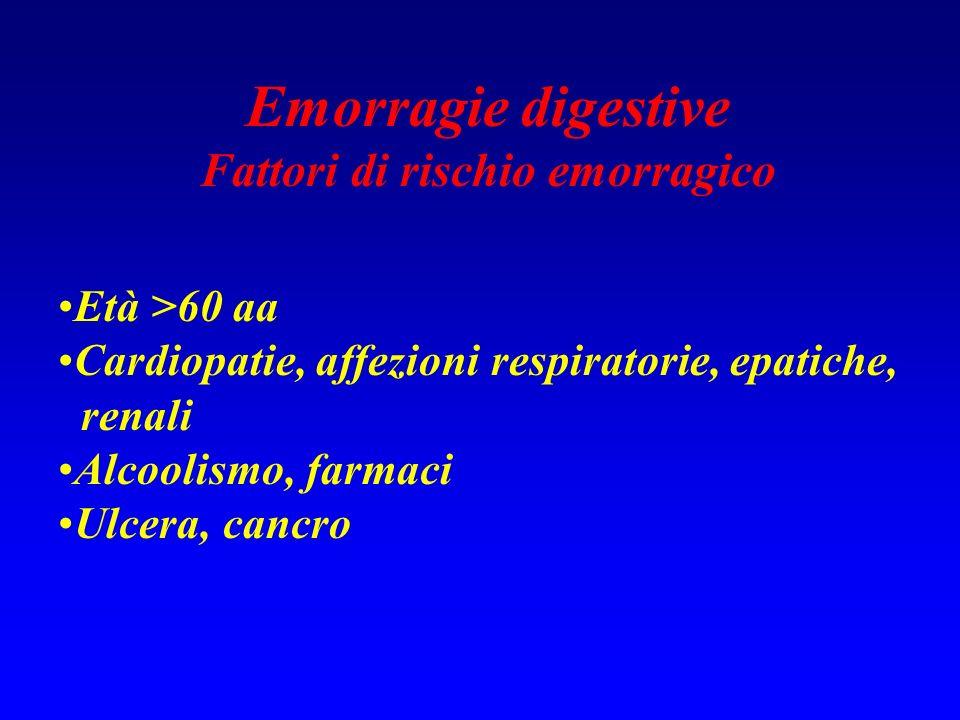 Emorragie digestive Fattori di rischio emorragico Età >60 aa Cardiopatie, affezioni respiratorie, epatiche, renali Alcoolismo, farmaci Ulcera, cancro