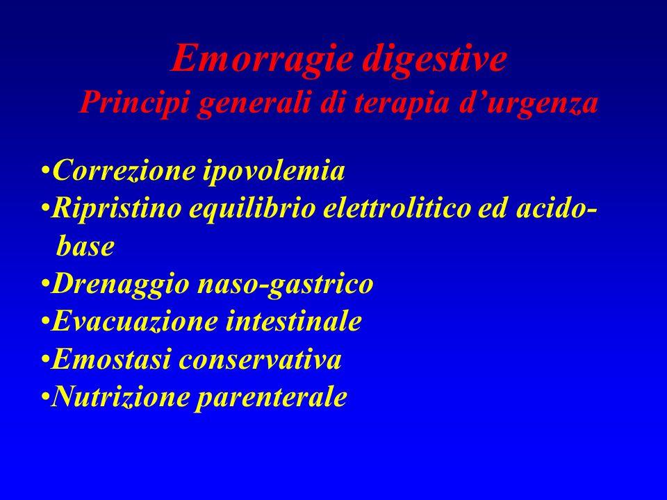 Emorragie digestive Principi generali di terapia durgenza Correzione ipovolemia Ripristino equilibrio elettrolitico ed acido- base Drenaggio naso-gast