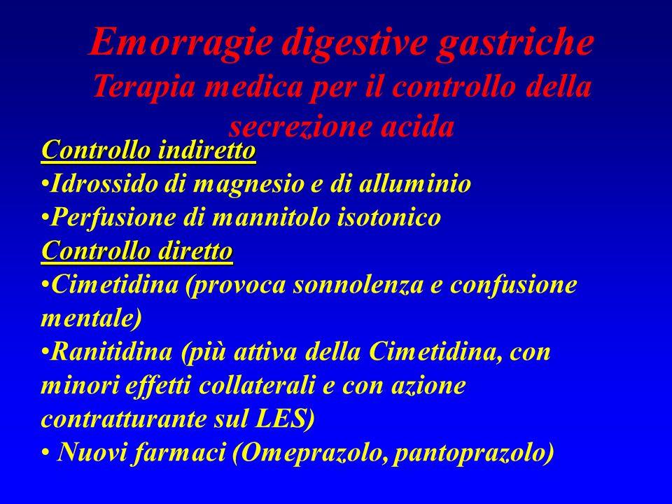 Emorragie digestive gastriche Terapia medica per il controllo della secrezione acida Controllo indiretto Idrossido di magnesio e di alluminio Perfusio