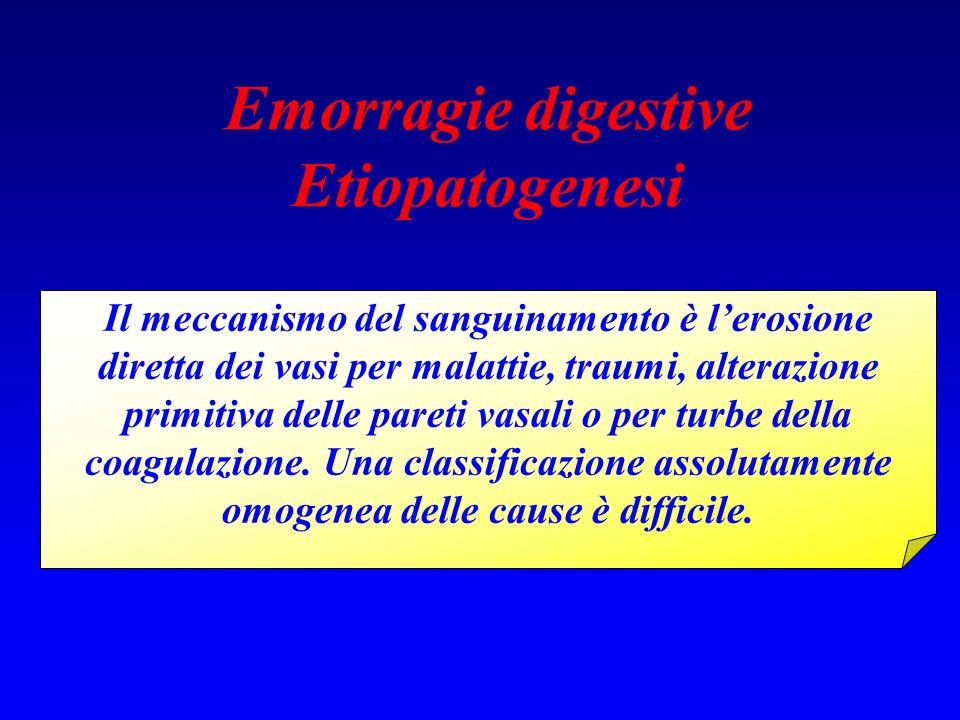 Emorragie digestive Etiopatogenesi Il meccanismo del sanguinamento è lerosione diretta dei vasi per malattie, traumi, alterazione primitiva delle pare
