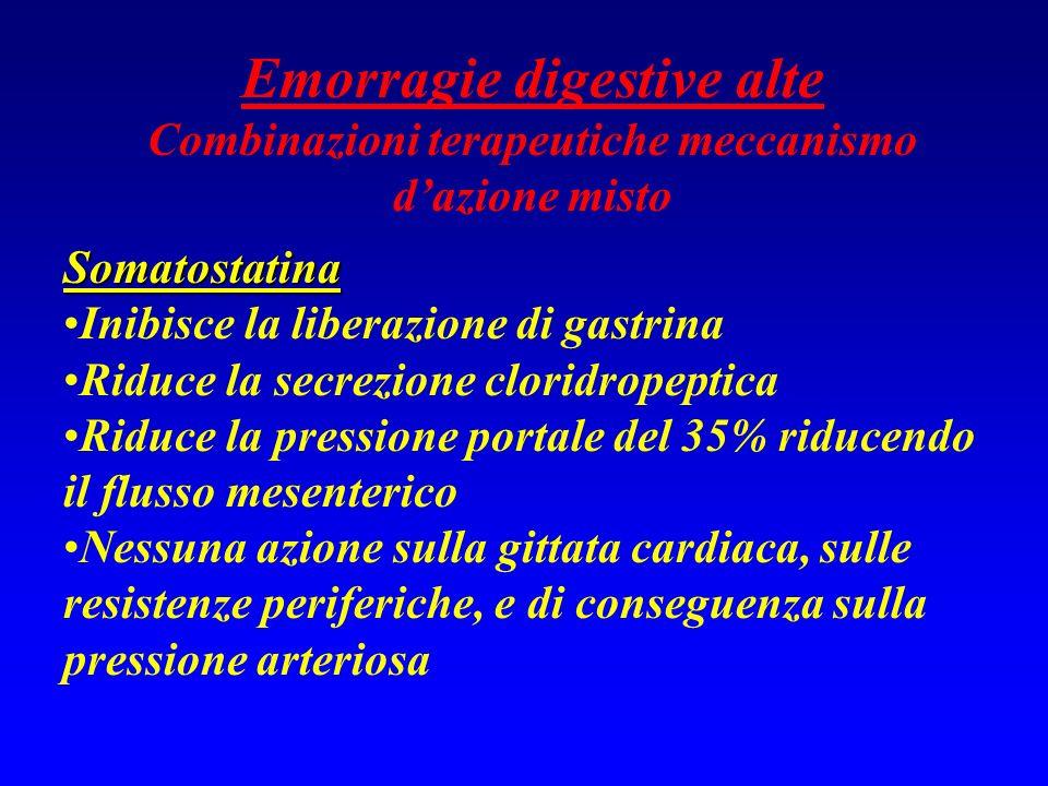 Emorragie digestive alte Combinazioni terapeutiche meccanismo dazione misto Somatostatina Inibisce la liberazione di gastrina Riduce la secrezione clo