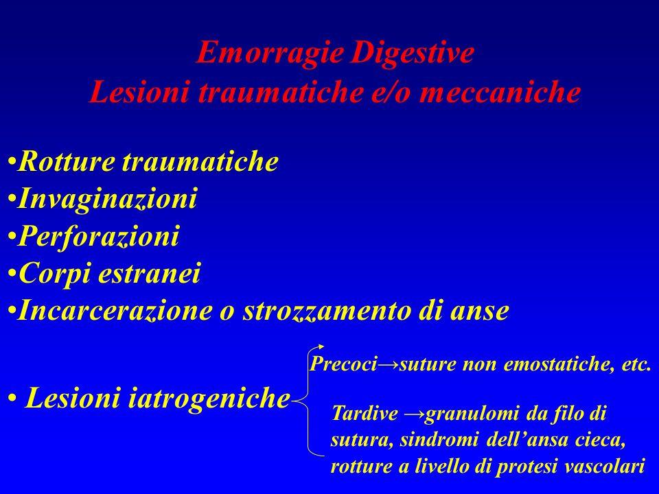 Emorragie Digestive Lesioni traumatiche e/o meccaniche Rotture traumatiche Invaginazioni Perforazioni Corpi estranei Incarcerazione o strozzamento di