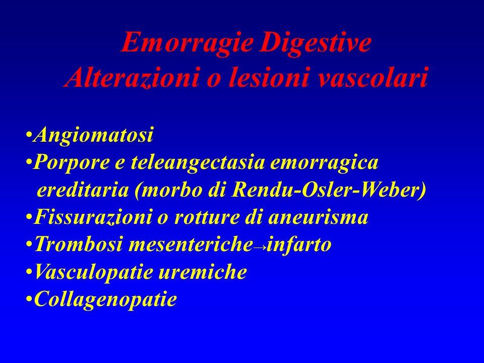 Emorragie Digestive Alterazioni o lesioni vascolari Angiomatosi Porpore e teleangectasia emorragica ereditaria (morbo di Rendu-Osler-Weber) Fissurazio