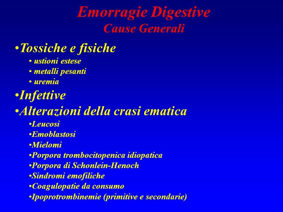 Emorragie Digestive Cause Generali Tossiche e fisiche ustioni estese metalli pesanti uremia Infettive Alterazioni della crasi ematica Leucosi Emoblast