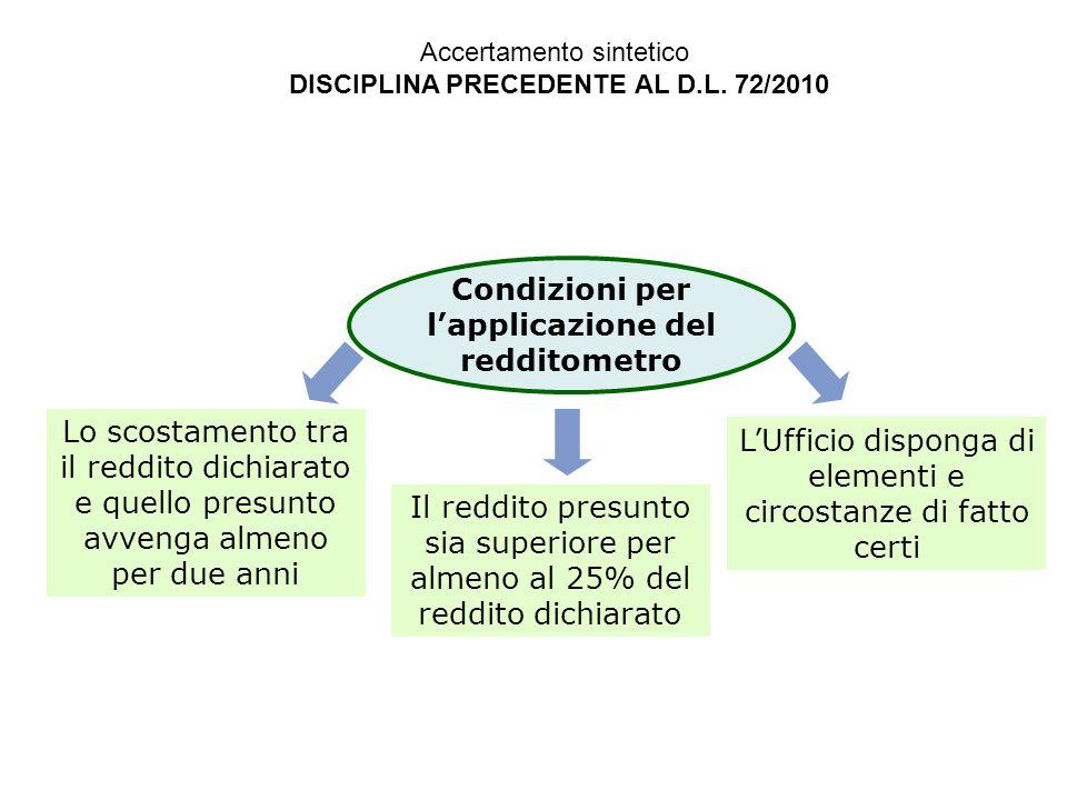 Accertamento sintetico DISCIPLINA PRECEDENTE AL D.L. 72/2010 Condizioni per lapplicazione del redditometro Lo scostamento tra il reddito dichiarato e