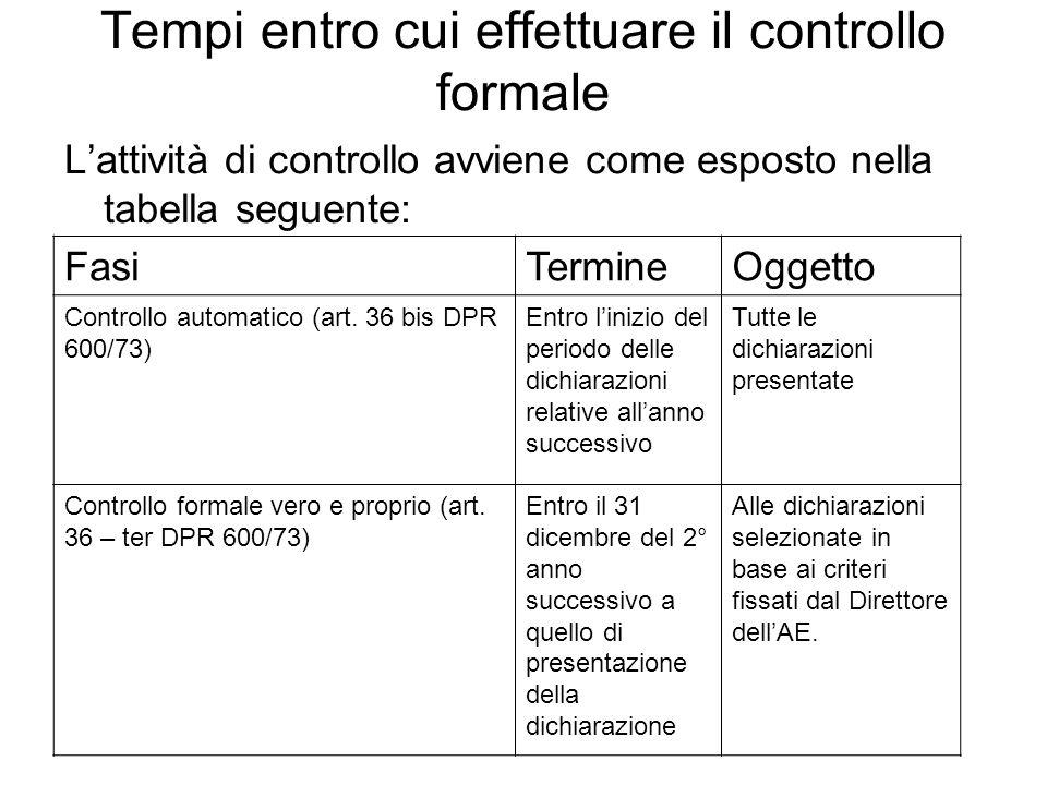 Tempi entro cui effettuare il controllo formale Lattività di controllo avviene come esposto nella tabella seguente: FasiTermineOggetto Controllo autom