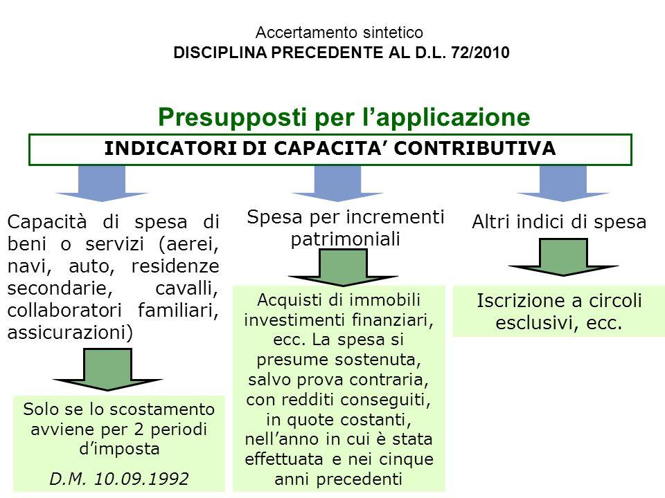 Presupposti per lapplicazione Accertamento sintetico DISCIPLINA PRECEDENTE AL D.L. 72/2010 INDICATORI DI CAPACITA CONTRIBUTIVA Capacità di spesa di be