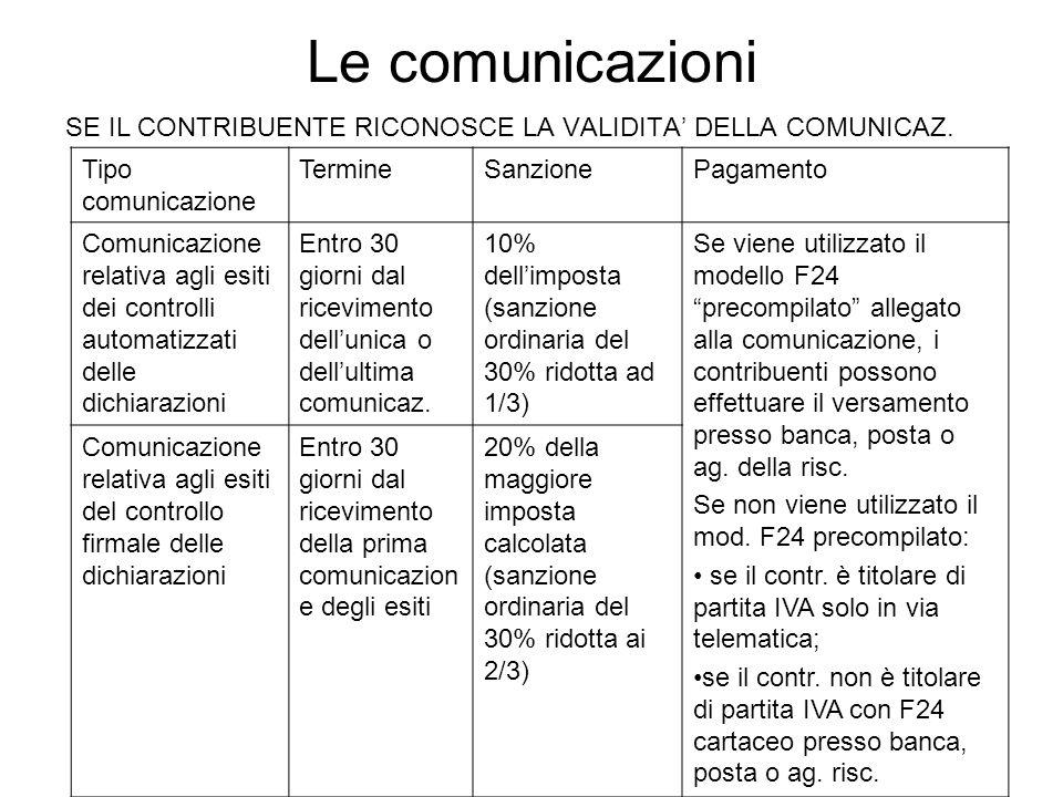 SE IL CONTRIBUENTE RICONOSCE LA VALIDITA DELLA COMUNICAZ. Tipo comunicazione TermineSanzionePagamento Comunicazione relativa agli esiti dei controlli