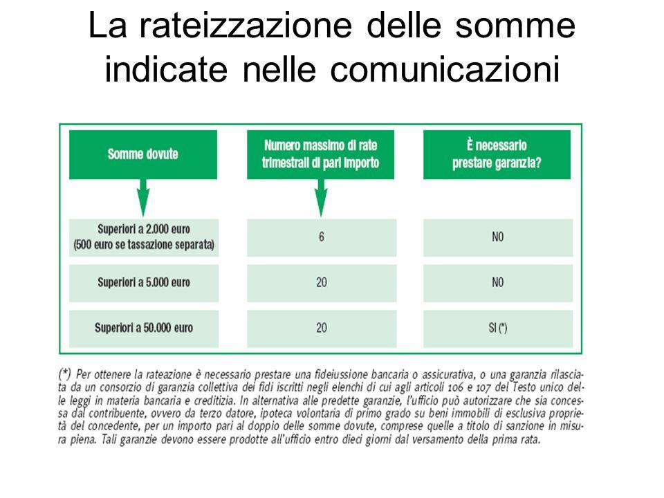 La rateizzazione delle somme indicate nelle comunicazioni