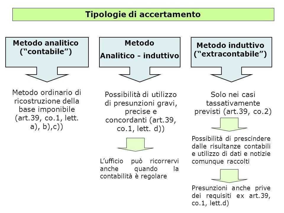 Metodo analitico (contabile) Metodo induttivo (extracontabile) Metodo Analitico - induttivo Metodo ordinario di ricostruzione della base imponibile (a