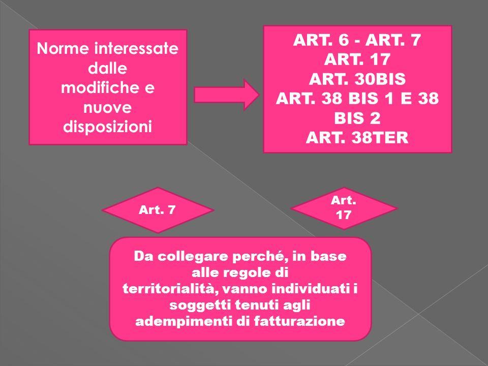 Norme interessate dalle modifiche e nuove disposizioni ART.