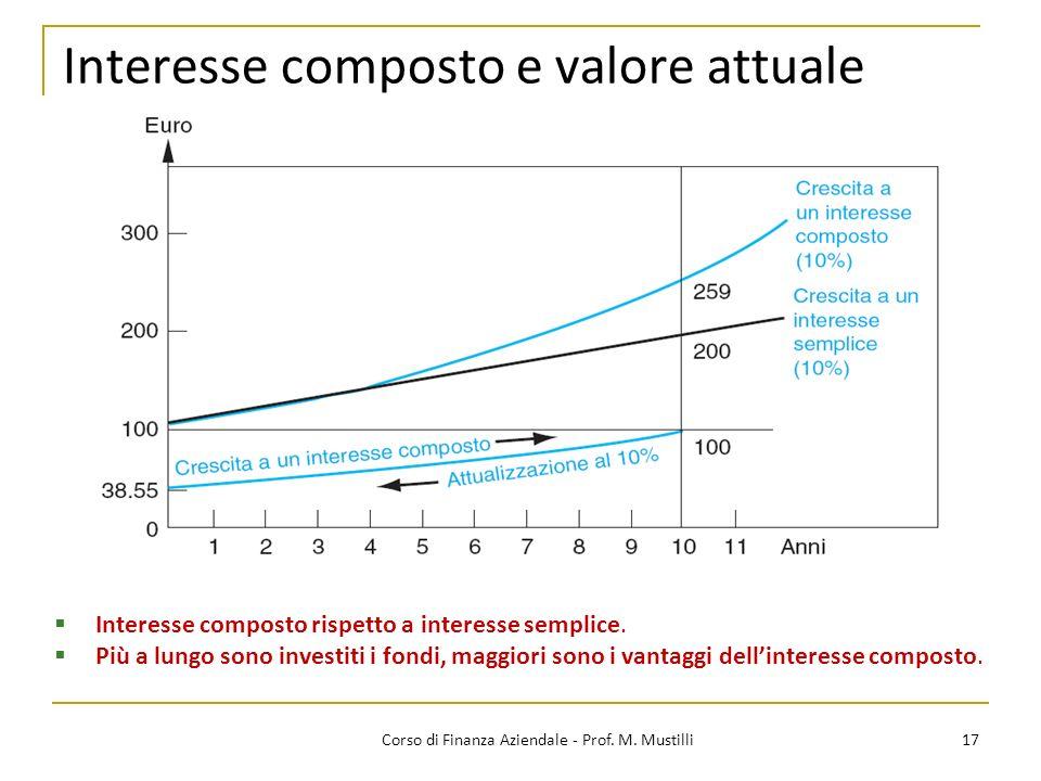 Interesse composto e valore attuale 17Corso di Finanza Aziendale - Prof. M. Mustilli Interesse composto rispetto a interesse semplice. Più a lungo son