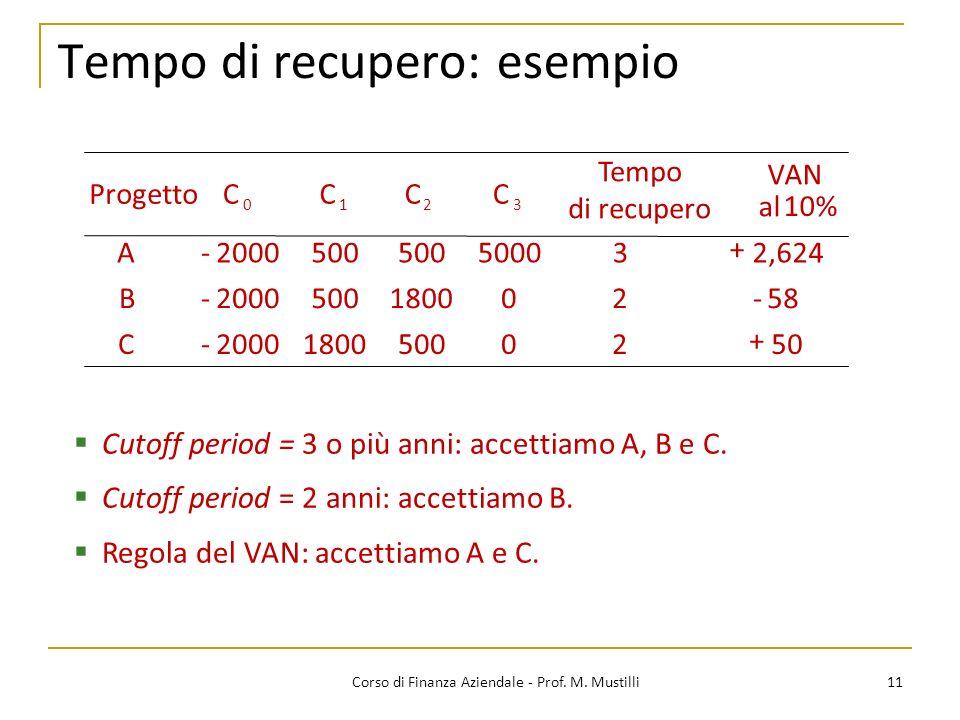 11Corso di Finanza Aziendale - Prof. M. Mustilli Tempo di recupero: esempio 502050018002000-C 58-2018005002000-B 2,62435000500 2000-A 10% al VAN Tempo