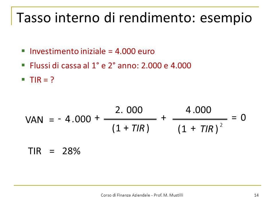 14Corso di Finanza Aziendale - Prof. M. Mustilli Tasso interno di rendimento: esempio Investimento iniziale = 4.000 euro Flussi di cassa al 1° e 2° an