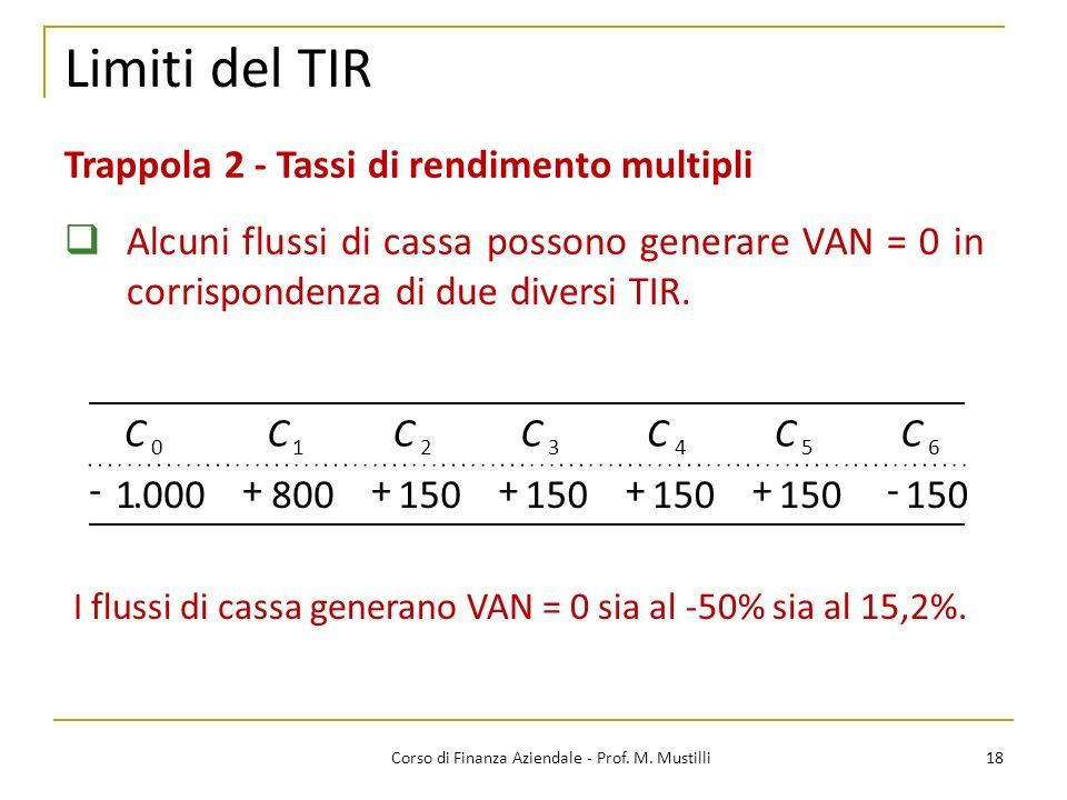 18Corso di Finanza Aziendale - Prof. M. Mustilli Limiti del TIR Trappola 2 - Tassi di rendimento multipli Alcuni flussi di cassa possono generare VAN