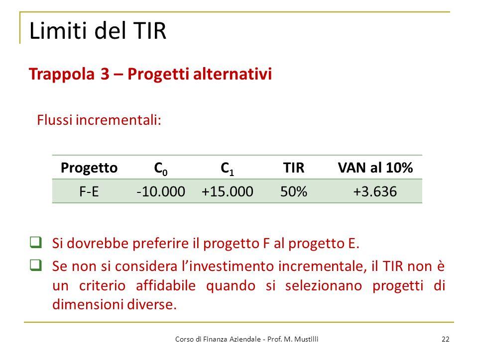 Limiti del TIR 22Corso di Finanza Aziendale - Prof. M. Mustilli Si dovrebbe preferire il progetto F al progetto E. Se non si considera linvestimento i