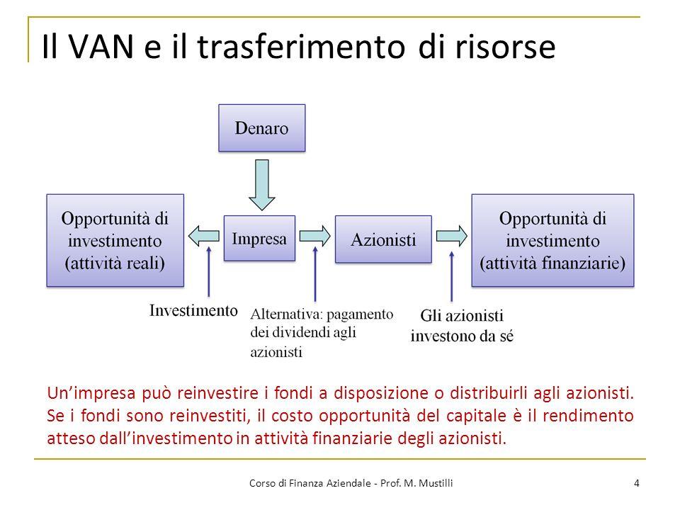 Il VAN e il trasferimento di risorse 4Corso di Finanza Aziendale - Prof. M. Mustilli Unimpresa può reinvestire i fondi a disposizione o distribuirli a