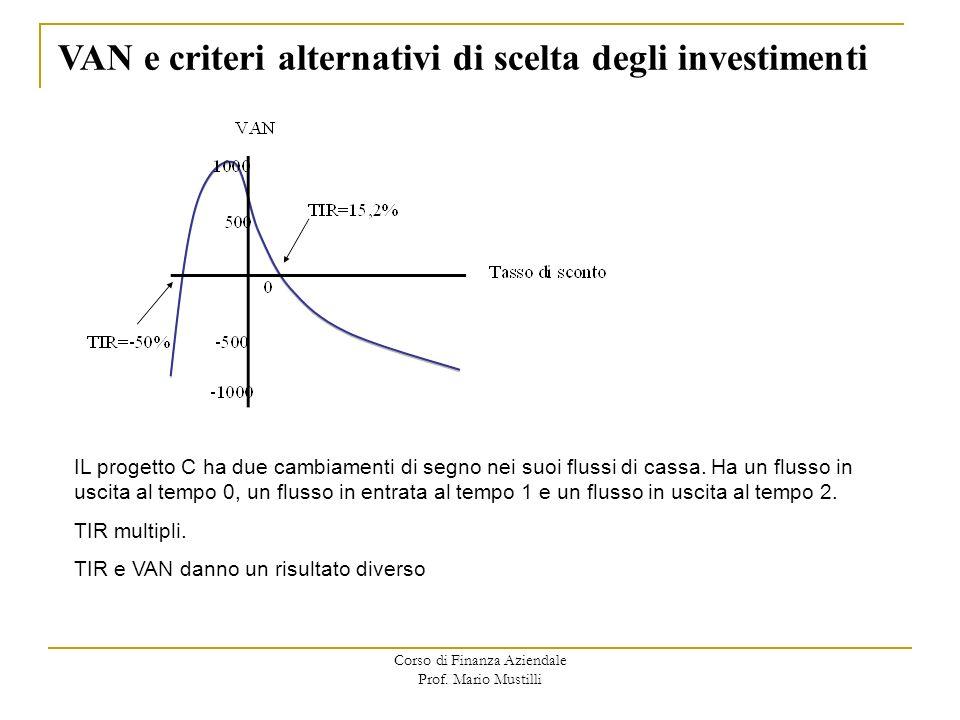 Corso di Finanza Aziendale Prof. Mario Mustilli VAN e criteri alternativi di scelta degli investimenti IL progetto C ha due cambiamenti di segno nei s