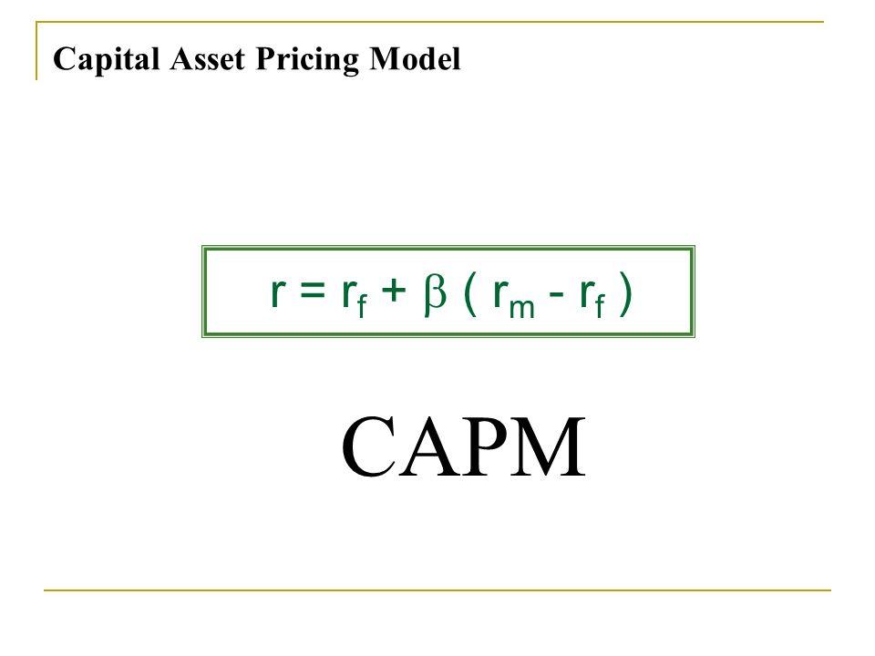 Capital Asset Pricing Model r = r f + ( r m - r f ) CAPM