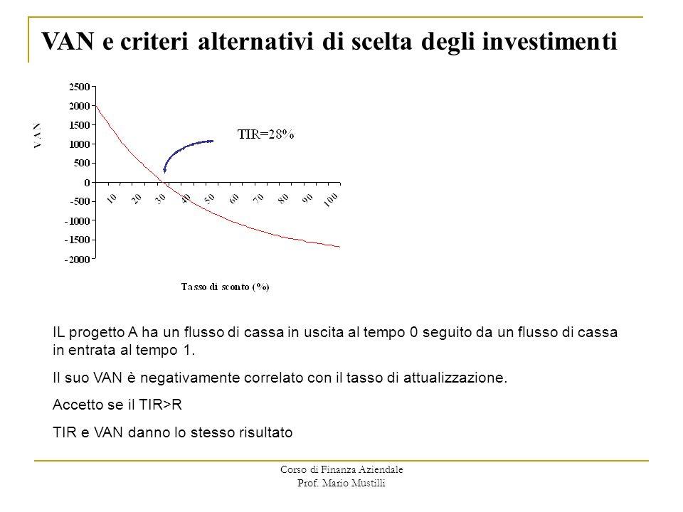 Corso di Finanza Aziendale Prof. Mario Mustilli VAN e criteri alternativi di scelta degli investimenti IL progetto A ha un flusso di cassa in uscita a