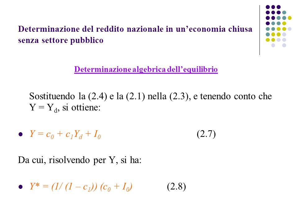 Determinazione del reddito nazionale in uneconomia chiusa senza settore pubblico Sostituendo la (2.4) e la (2.1) nella (2.3), e tenendo conto che Y = Y d, si ottiene: Y = c 0 + c 1 Y d + I 0 (2.7) Da cui, risolvendo per Y, si ha: Y* = (1/ (1 – c 1 )) (c 0 + I 0 ) (2.8) Determinazione algebrica dellequilibrio