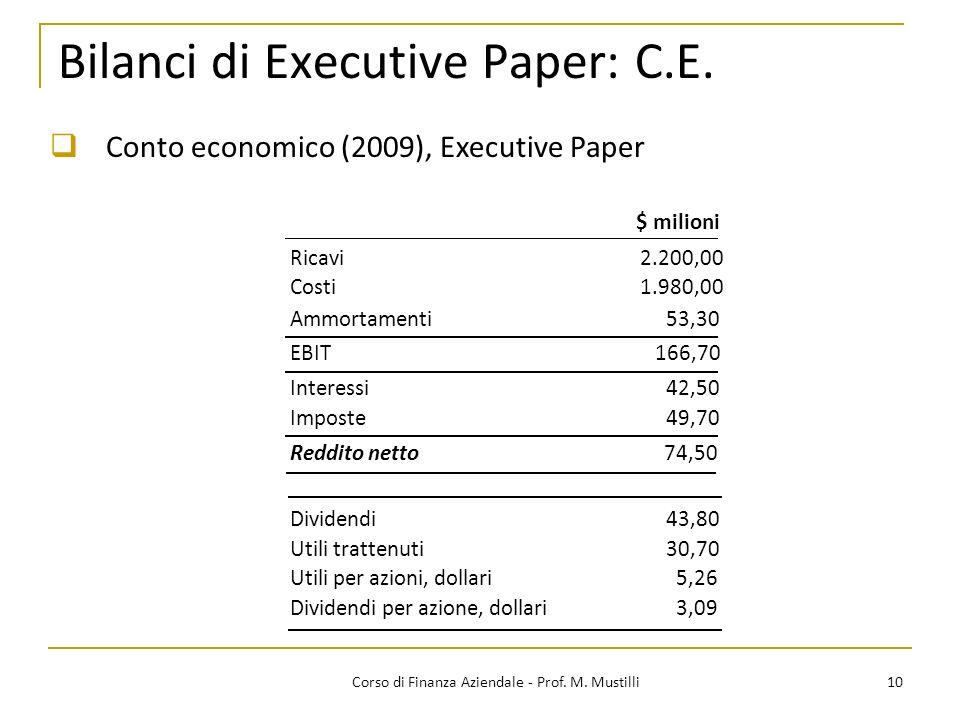 10Corso di Finanza Aziendale - Prof. M. Mustilli $ milioni Ricavi2.200,00 Costi1.980,00 Ammortamenti53,30 EBIT166,70 Interessi42,50 Imposte49,70 Reddi