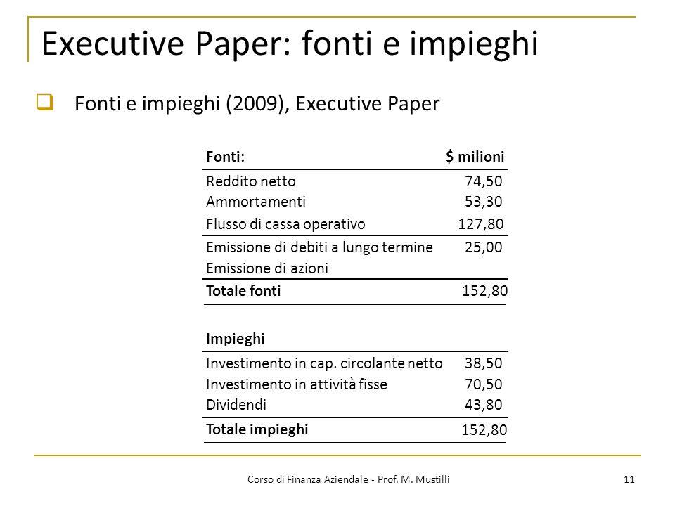 Executive Paper: fonti e impieghi 11Corso di Finanza Aziendale - Prof. M. Mustilli Fonti:$ milioni Reddito netto74,50 Ammortamenti53,30 Flusso di cass