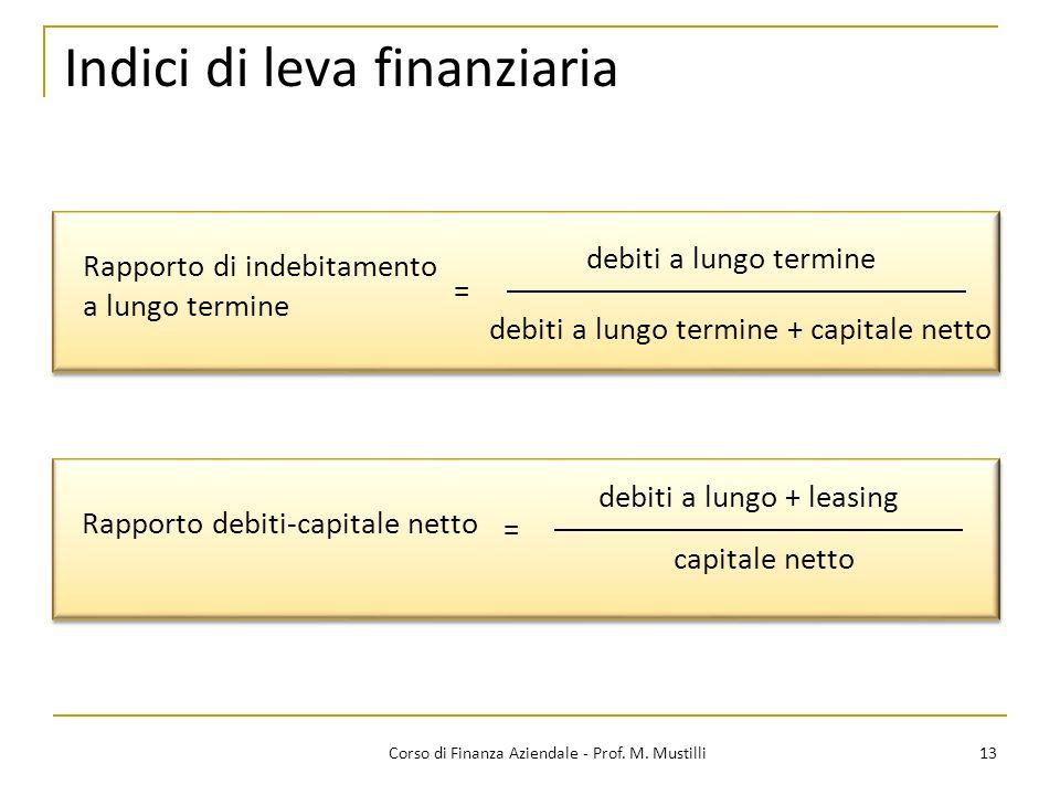 Indici di leva finanziaria 13Corso di Finanza Aziendale - Prof. M. Mustilli Rapporto di indebitamento a lungo termine debiti a lungo termine debiti a