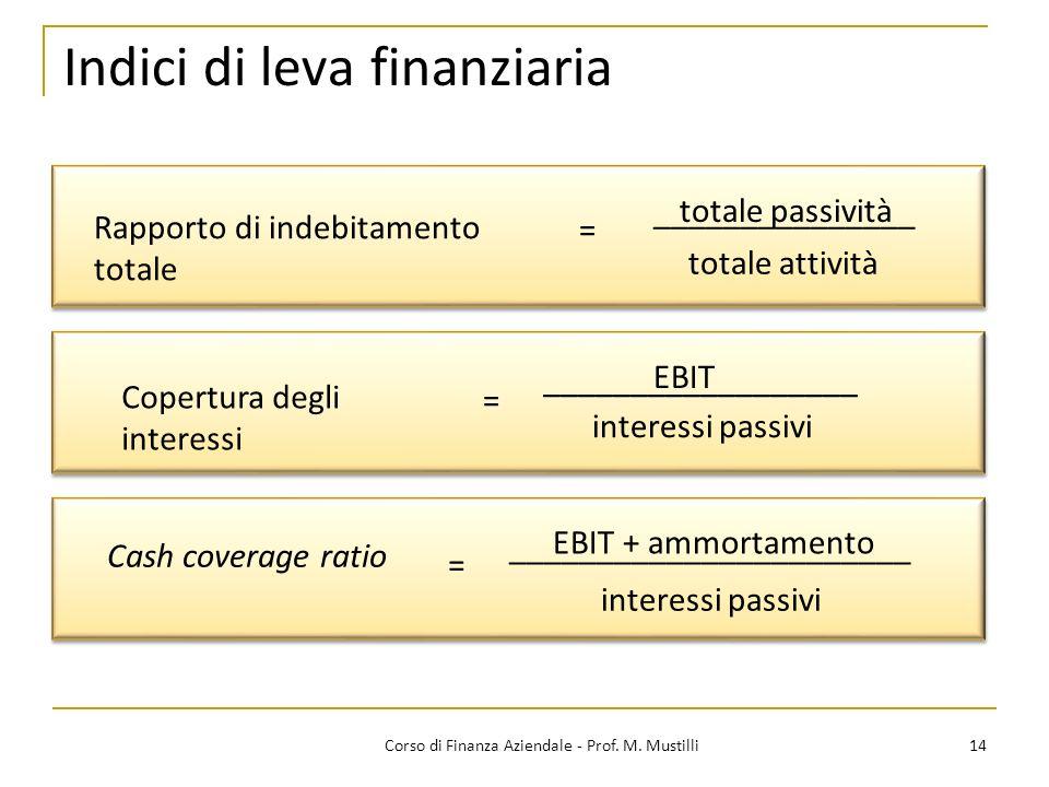 14Corso di Finanza Aziendale - Prof. M. Mustilli Rapporto di indebitamento totale _______________ totale attività = Copertura degli interessi interess