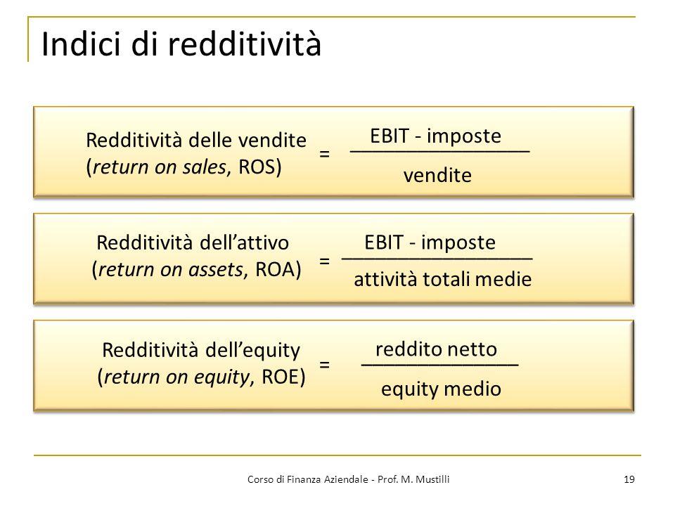 19Corso di Finanza Aziendale - Prof. M. Mustilli Indici di redditività Redditività delle vendite (return on sales, ROS) ________________ vendite = ___