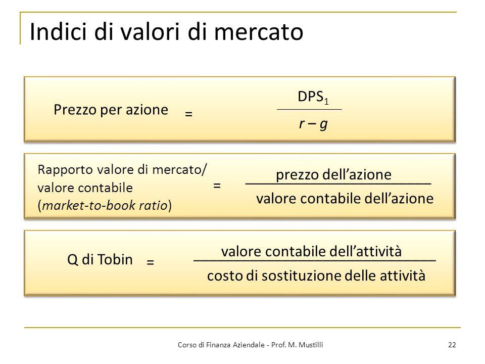 22Corso di Finanza Aziendale - Prof. M. Mustilli Indici di valori di mercato Prezzo per azione ______________________________ costo di sostituzione de