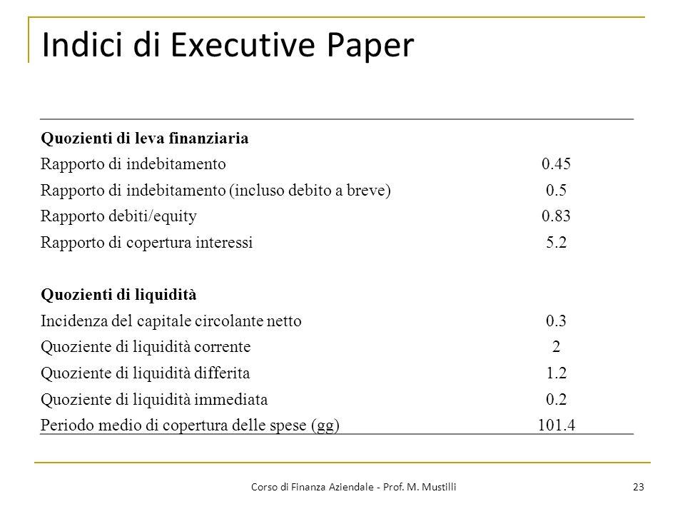 23Corso di Finanza Aziendale - Prof. M. Mustilli Indici di Executive Paper Quozienti di leva finanziaria Rapporto di indebitamento0.45 Rapporto di ind