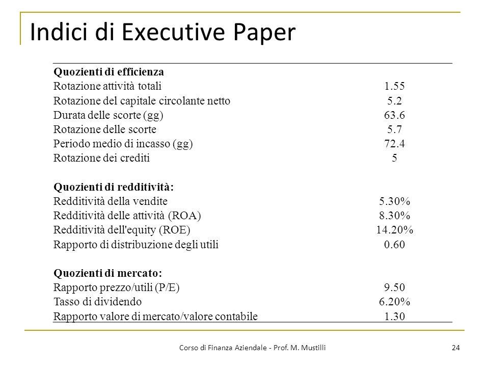 24Corso di Finanza Aziendale - Prof. M. Mustilli Indici di Executive Paper Quozienti di efficienza Rotazione attività totali1.55 Rotazione del capital