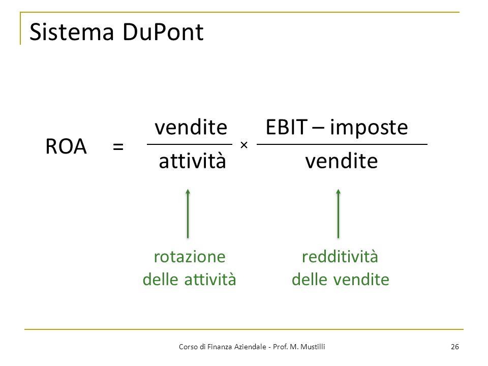 26Corso di Finanza Aziendale - Prof. M. Mustilli Sistema DuPont ROA= vendite attività EBIT – imposte vendite rotazione delle attività redditività dell