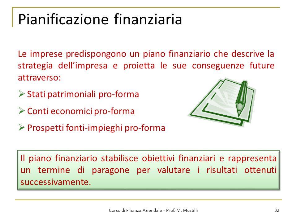 32Corso di Finanza Aziendale - Prof. M. Mustilli Pianificazione finanziaria Le imprese predispongono un piano finanziario che descrive la strategia de