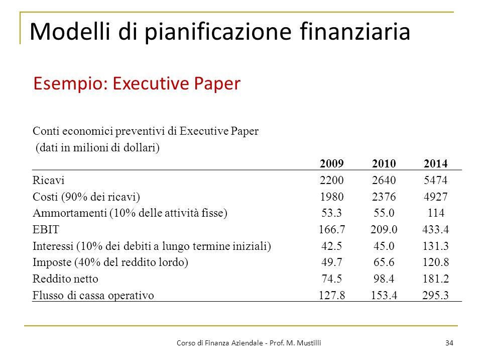 34Corso di Finanza Aziendale - Prof. M. Mustilli Modelli di pianificazione finanziaria Esempio: Executive Paper Conti economici preventivi di Executiv