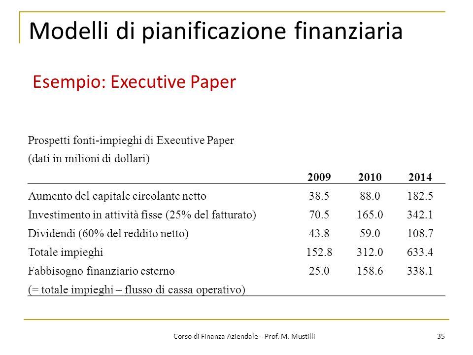 35Corso di Finanza Aziendale - Prof. M. Mustilli Prospetti fonti-impieghi di Executive Paper (dati in milioni di dollari) 200920102014 Aumento del cap