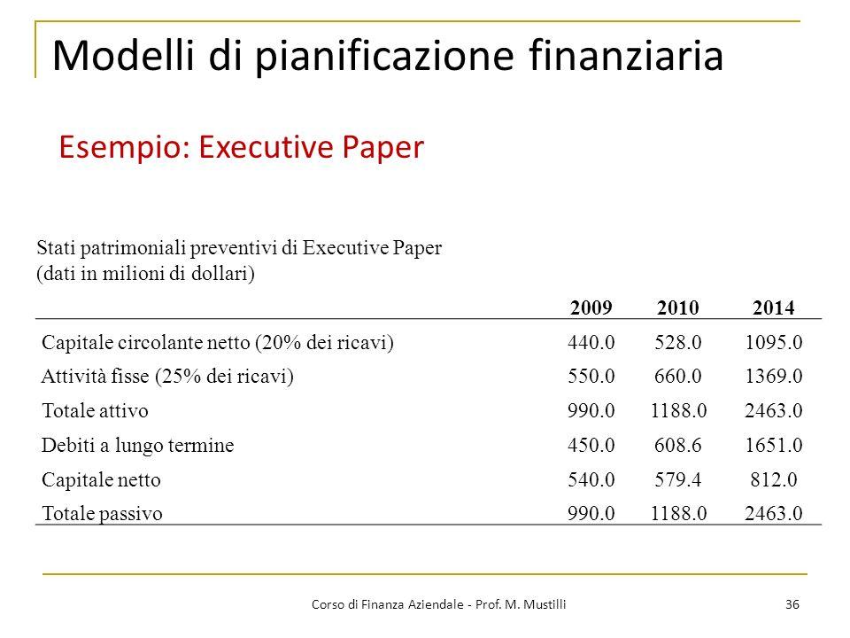 36Corso di Finanza Aziendale - Prof. M. Mustilli Stati patrimoniali preventivi di Executive Paper (dati in milioni di dollari) 200920102014 Capitale c