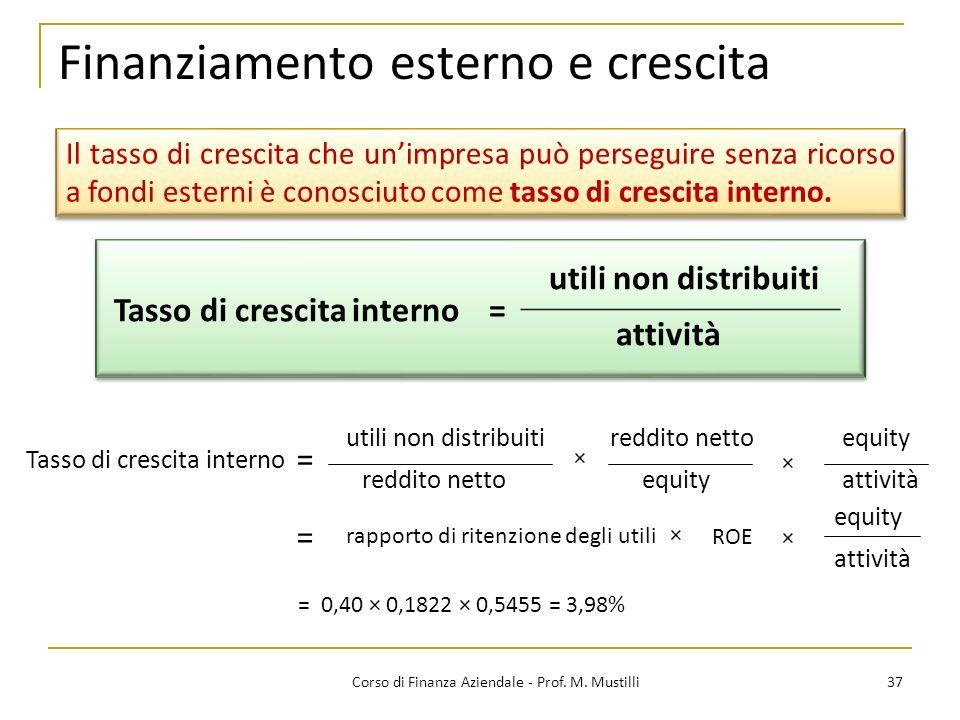 37Corso di Finanza Aziendale - Prof. M. Mustilli Finanziamento esterno e crescita Tasso di crescita interno utili non distribuiti reddito netto equity