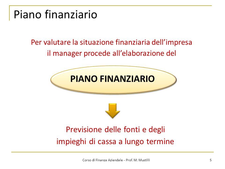 26Corso di Finanza Aziendale - Prof.M.