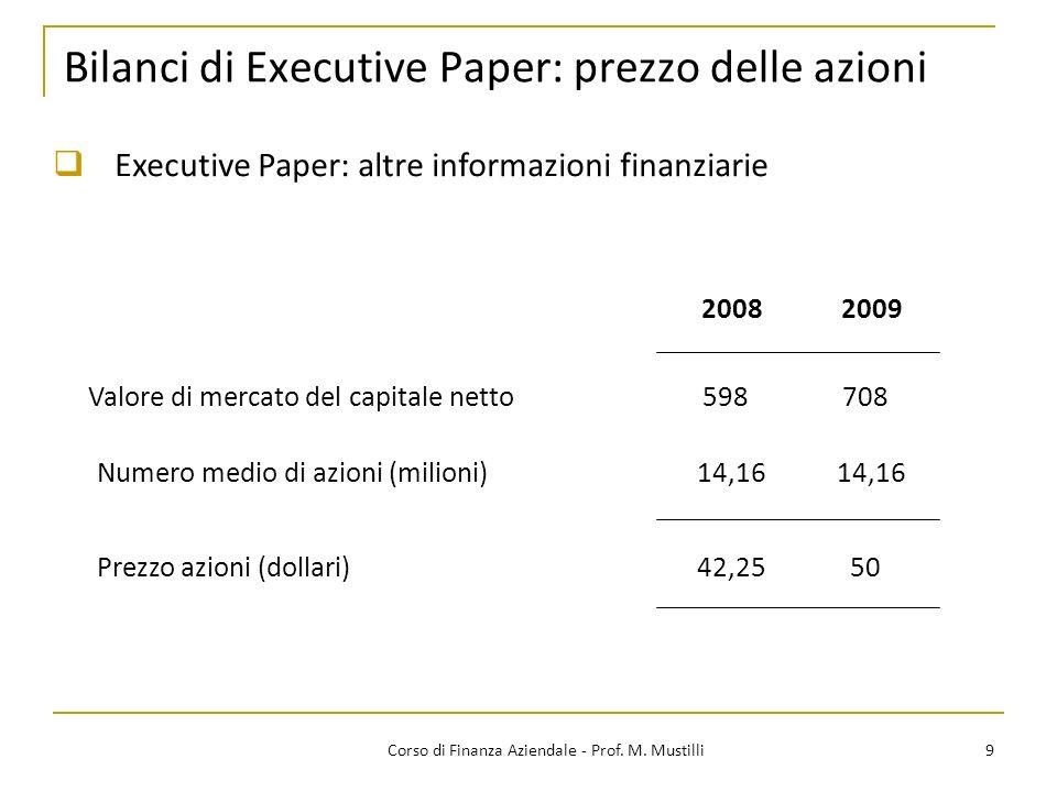 9Corso di Finanza Aziendale - Prof. M. Mustilli Executive Paper: altre informazioni finanziarie 20082009 Valore di mercato del capitale netto598708 Nu