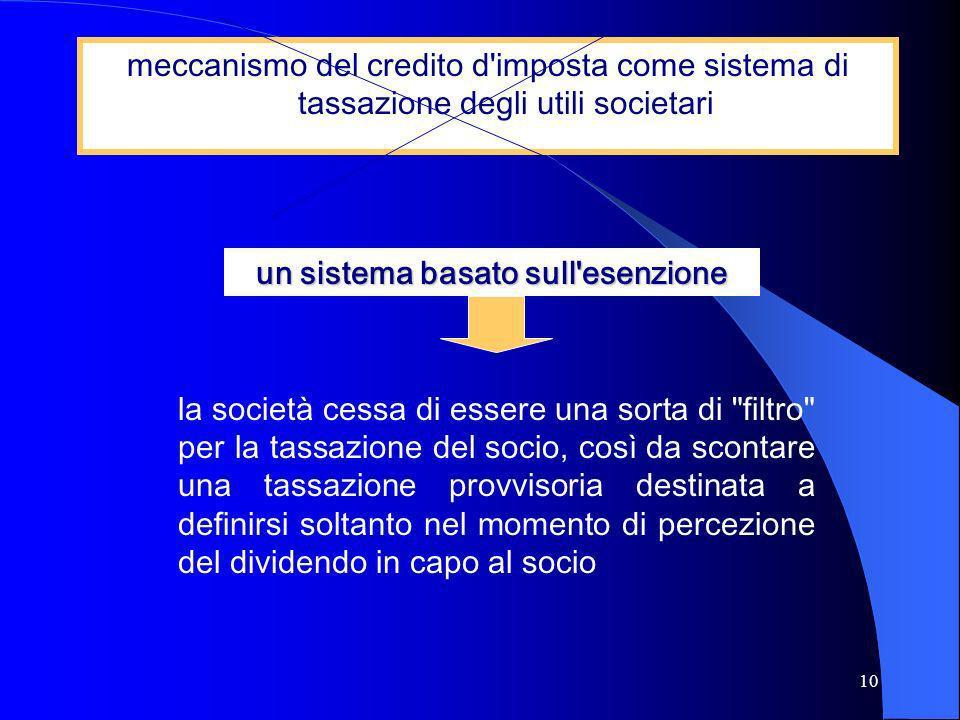 10 meccanismo del credito d'imposta come sistema di tassazione degli utili societari un sistema basato sull'esenzione la società cessa di essere una s