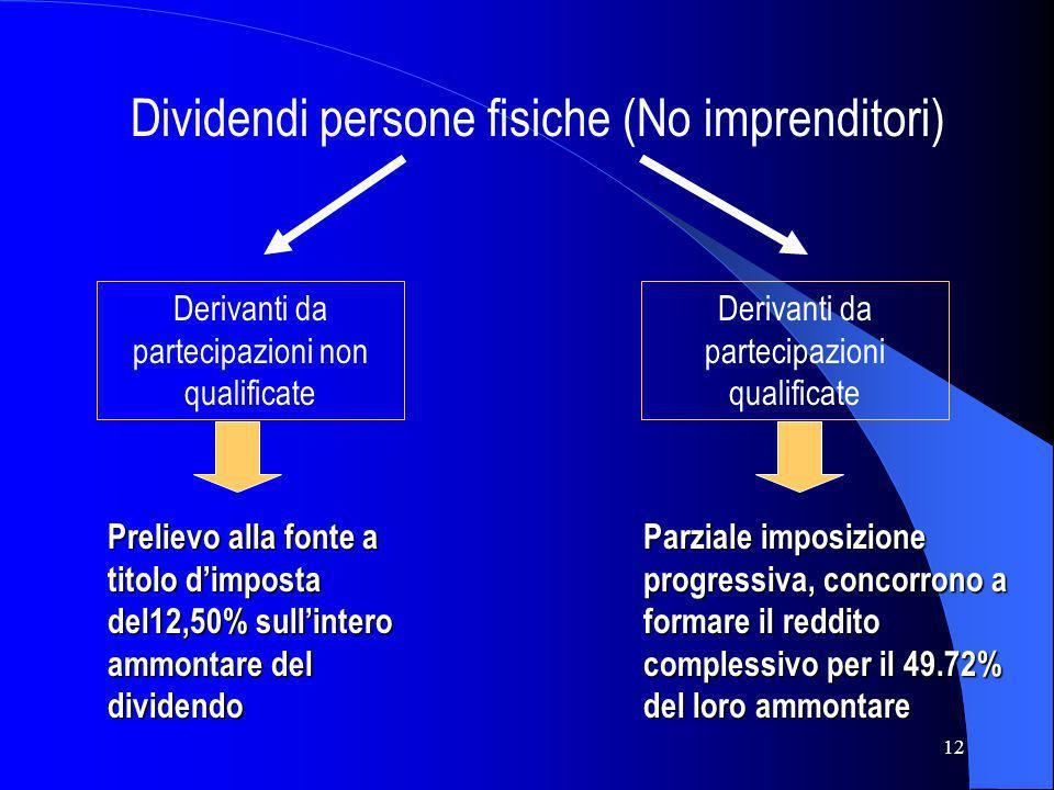 12 Dividendi persone fisiche (No imprenditori) Derivanti da partecipazioni non qualificate Derivanti da partecipazioni qualificate Prelievo alla fonte