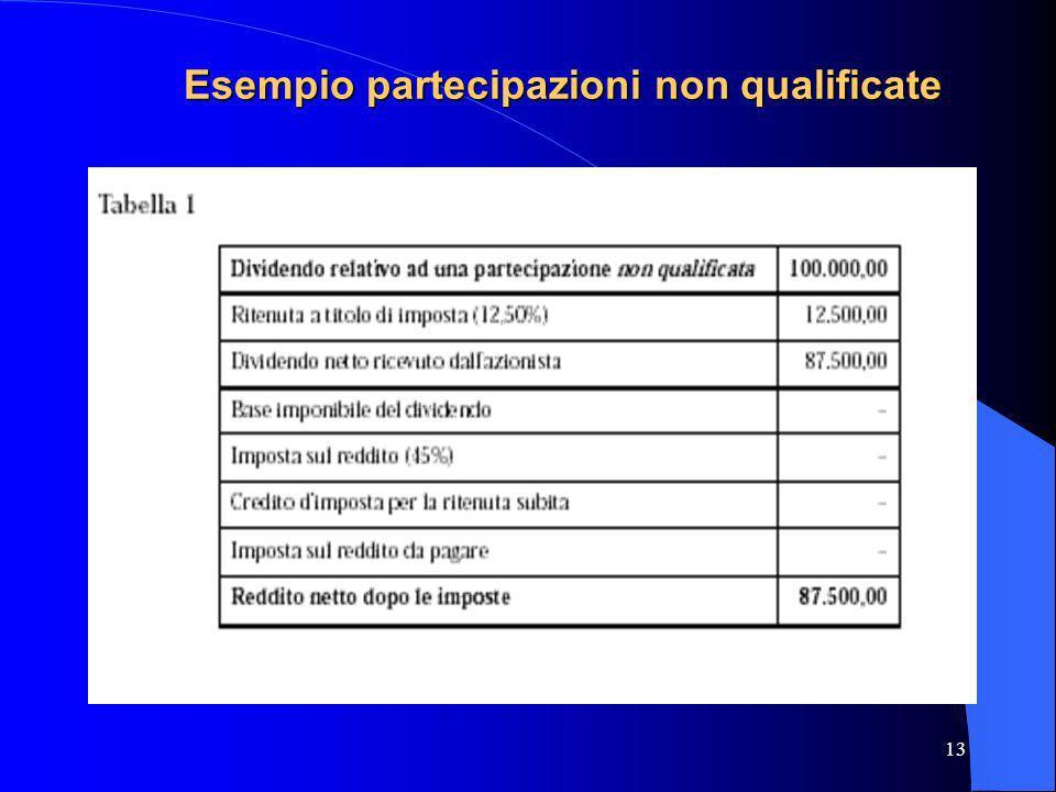 13 Esempio partecipazioni non qualificate