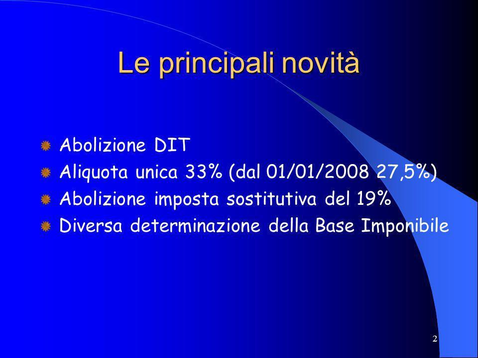 2 Le principali novità Abolizione DIT Aliquota unica 33% (dal 01/01/2008 27,5%) Abolizione imposta sostitutiva del 19% Diversa determinazione della Ba