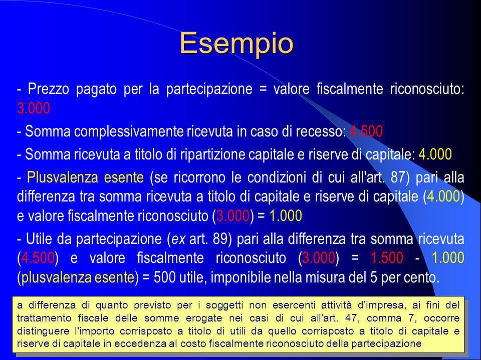22 Esempio - Prezzo pagato per la partecipazione = valore fiscalmente riconosciuto: 3.000 - Somma complessivamente ricevuta in caso di recesso: 4.500